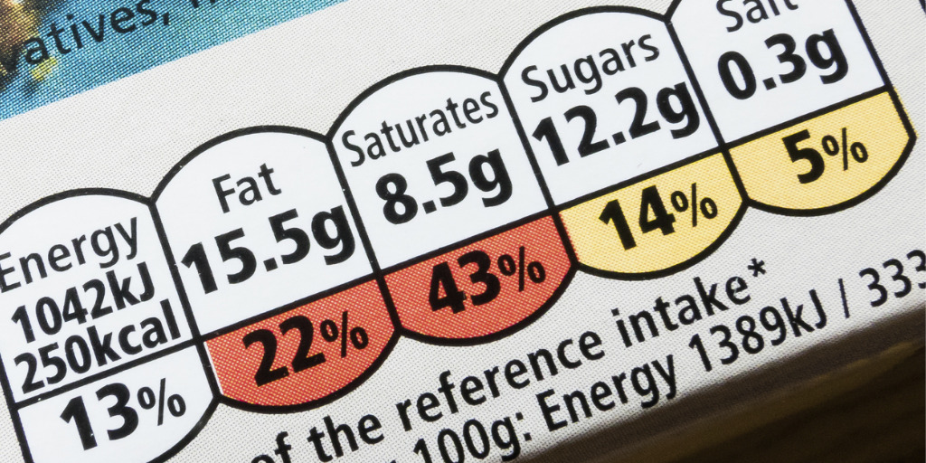 Nutrition Labels: What you should know